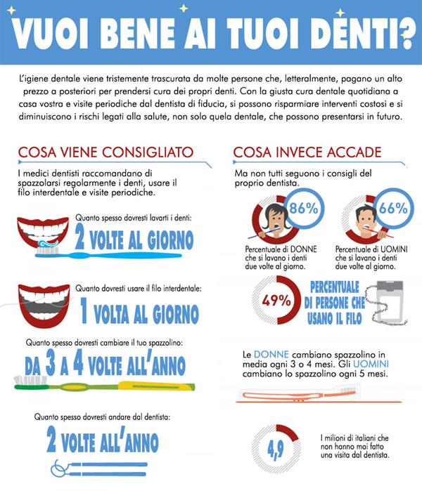 infografica_denti